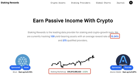 Passive income with Crypto