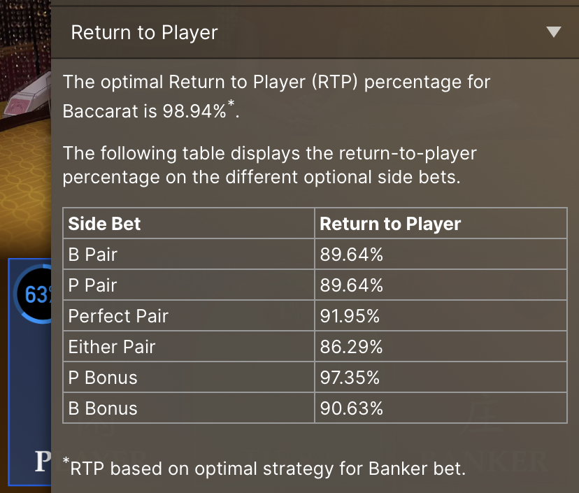 Baccarat Return to Players